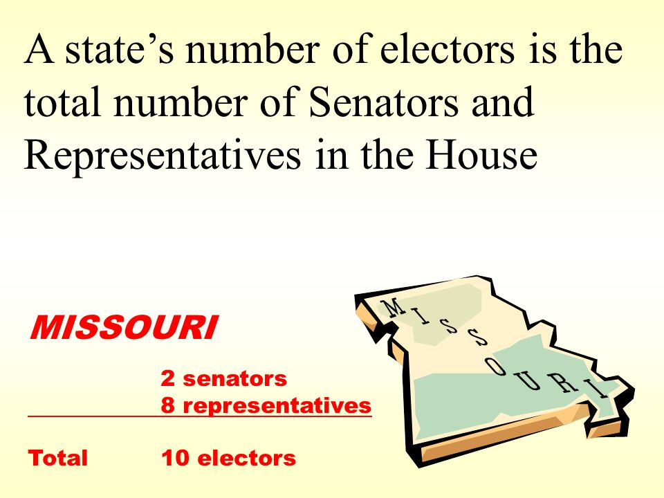 A state's number of electors is the total number of Senators and Representatives in the House