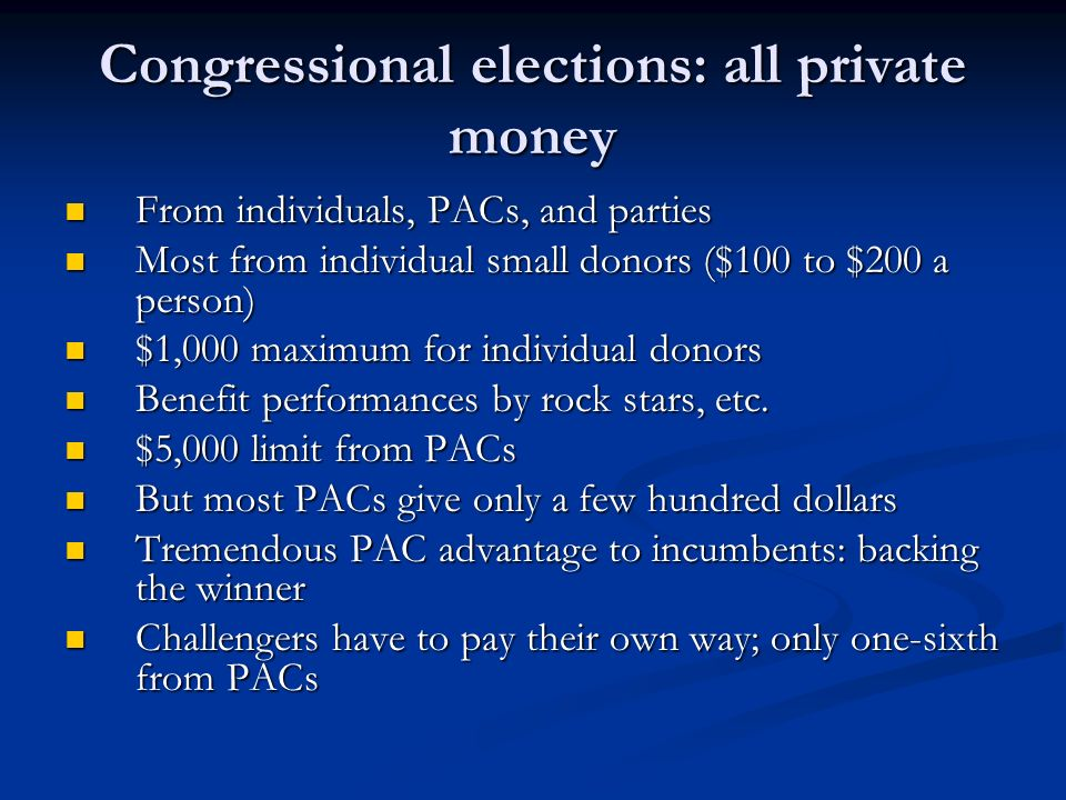 Congressional elections: all private money