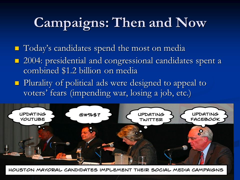 Campaigns: Then and Now