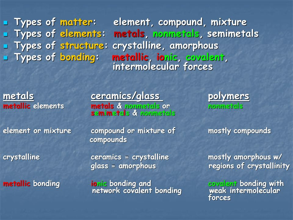 Solids The Neglected State Of Chemistry Ppt Video
