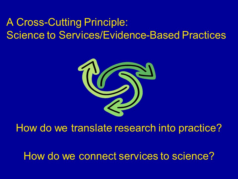How do we translate research into practice