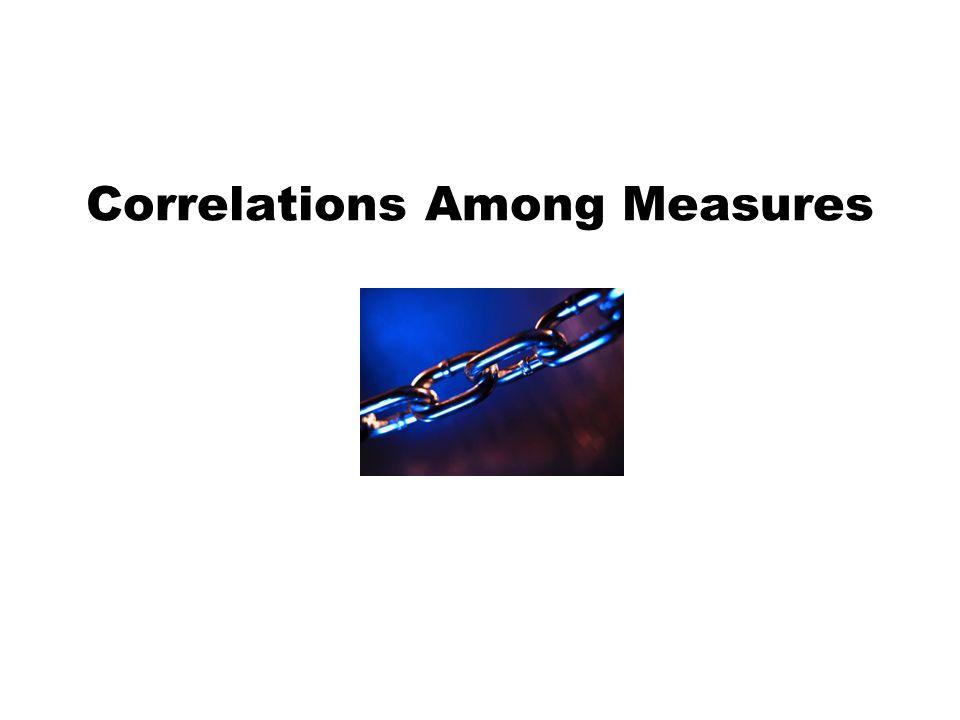 Correlations Among Measures