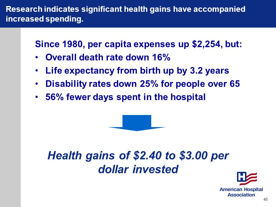 Health gains of $2.40 to $3.00 per dollar invested