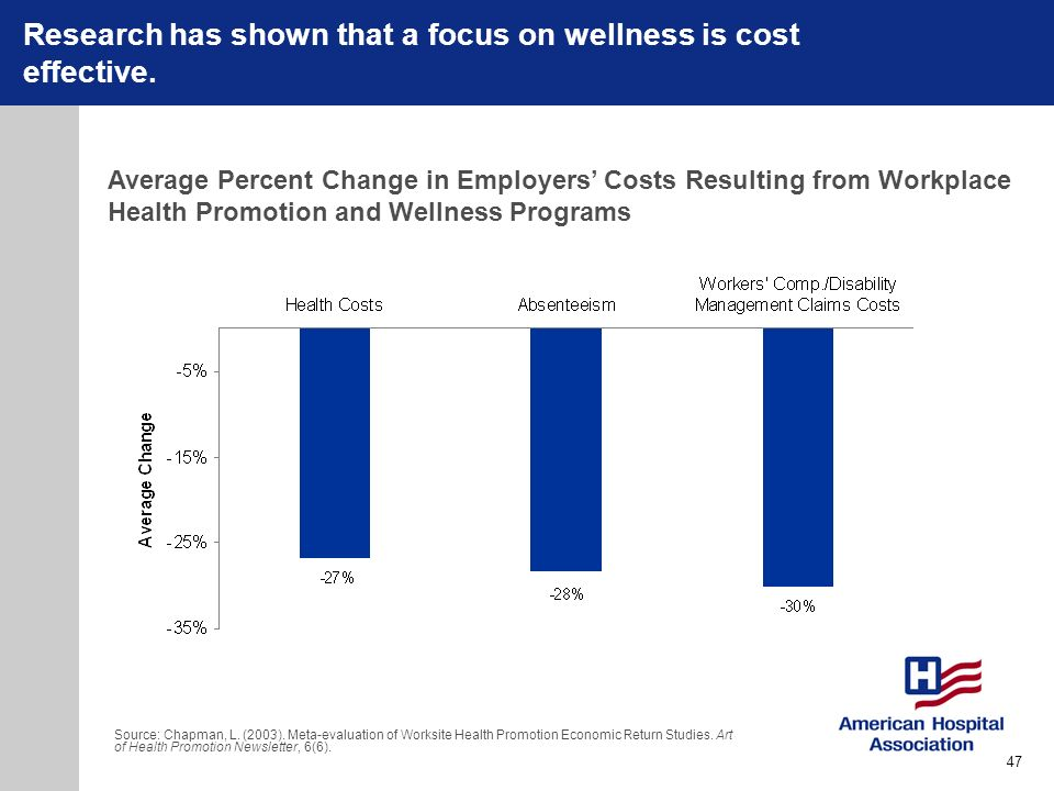 Research has shown that a focus on wellness is cost effective.