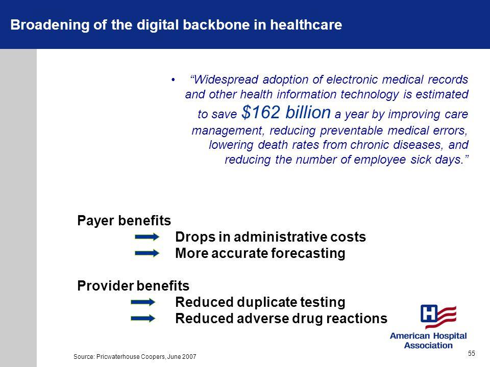 Broadening of the digital backbone in healthcare