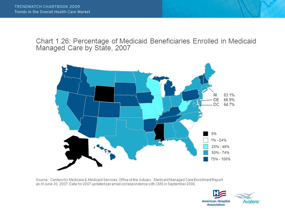 Chart 1.26: Percentage of Medicaid Beneficiaries Enrolled in Medicaid Managed Care by State, 2007