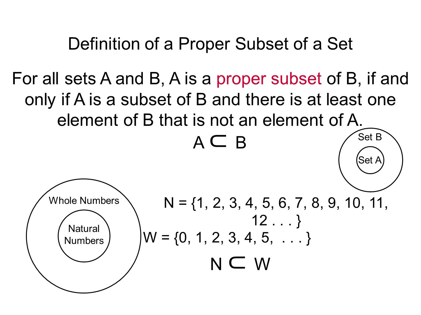 Section 21 sets and whole numbers ppt video online download definition of a proper subset of a set biocorpaavc