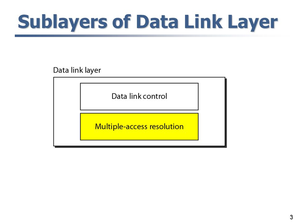 sublayers of the data link layer The data link layer is concerned with the local delivery of frames between  devices on the same lan the data link layer has two sublayers: the logical  link.