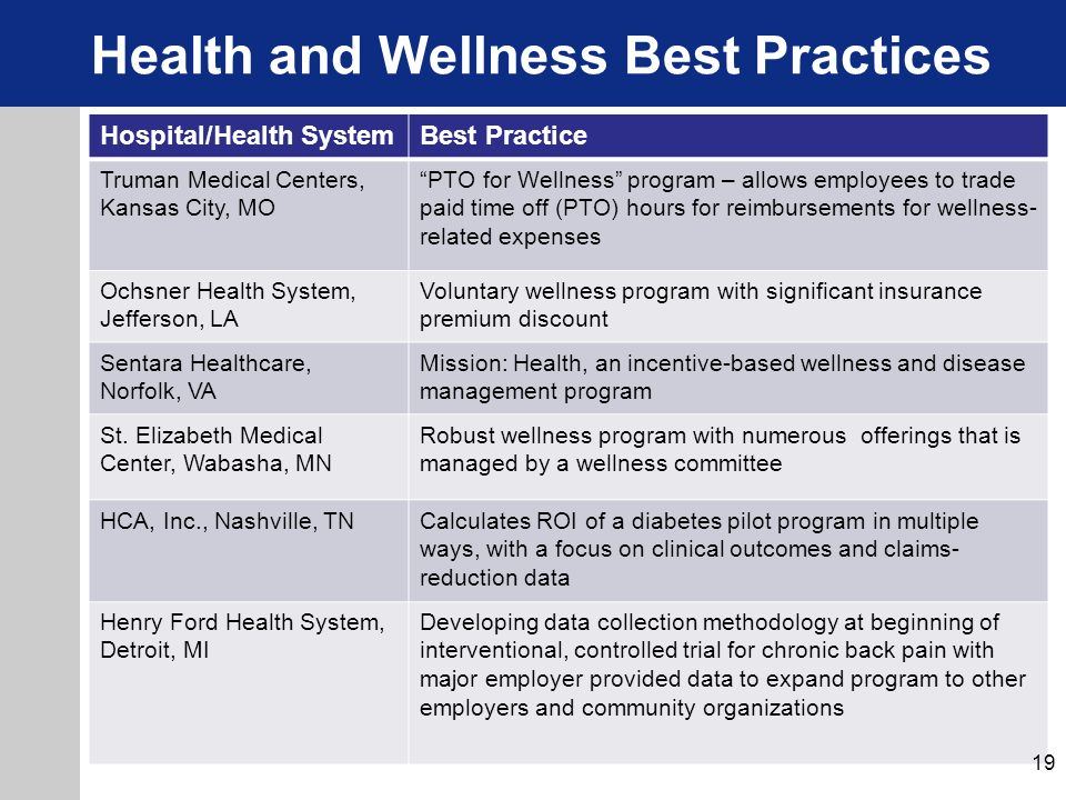 Health and Wellness Best Practices