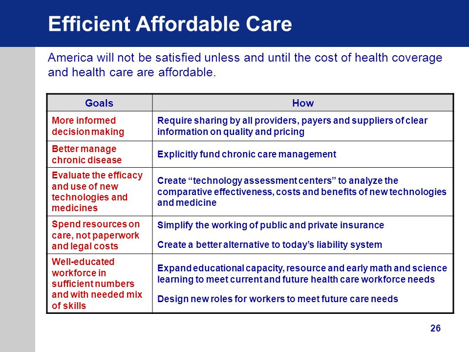Efficient Affordable Care