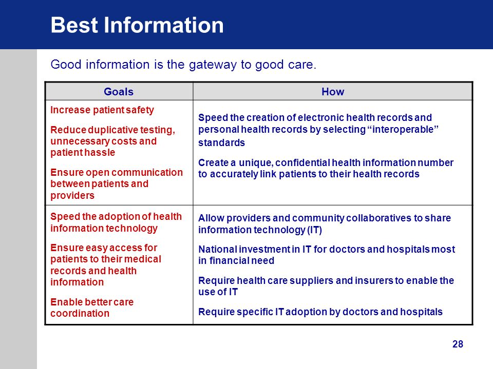 Best Information Good information is the gateway to good care. Goals