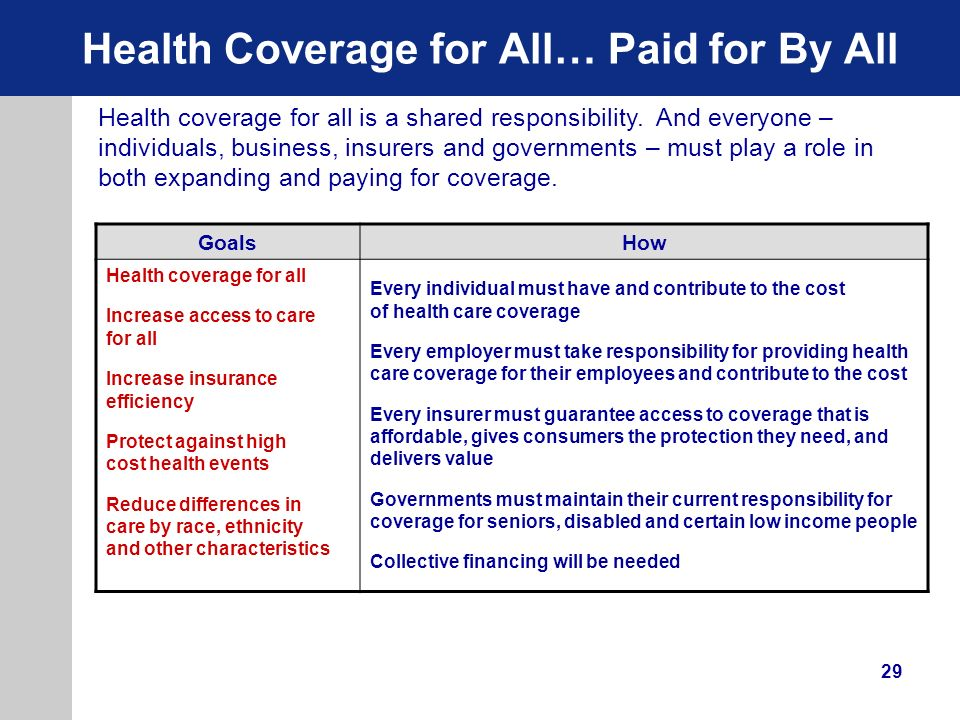 Health Coverage for All… Paid for By All