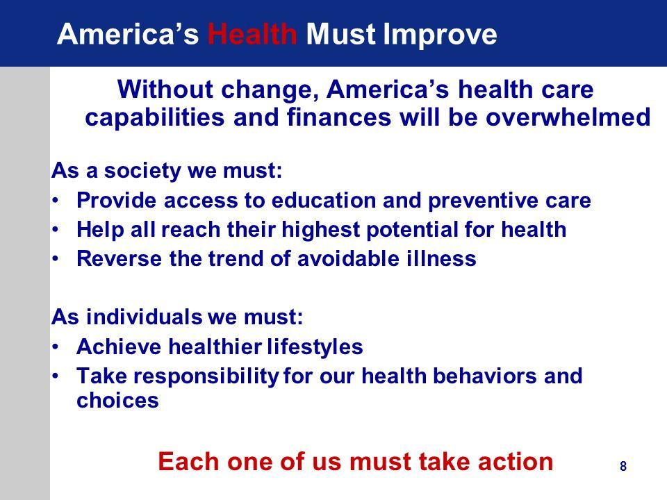 America's Health Must Improve
