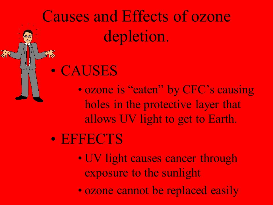 Causes and Effects of ozone depletion.