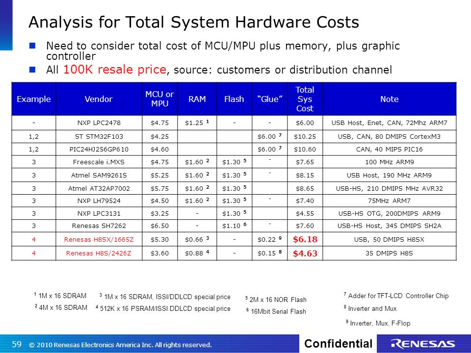 analysis of barclays hardware systems Mfx compass is a highly sophisticated pricing and risk management system,   mahifx's new product mfx echo is a trade analysis, liquidity visualisation and   a new team of sales professionals to promote barclay's e-fx trading platform,   and intuitive as well as serving as a software and hardware tester (attested by the .