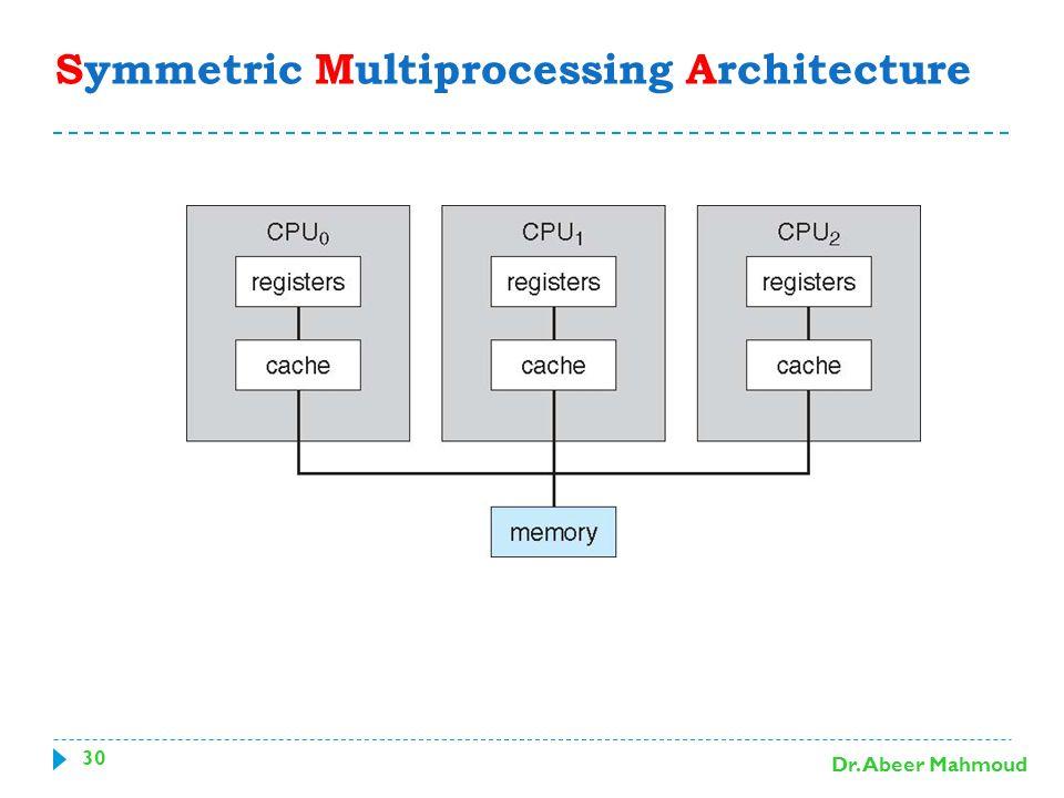 multiprocessor in computer architecture pdf