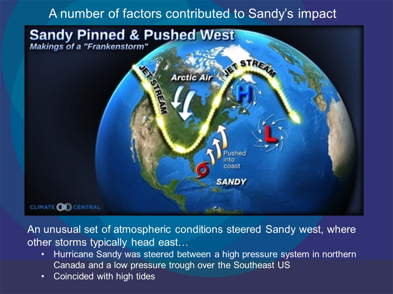 A number of factors contributed to Sandy's impact