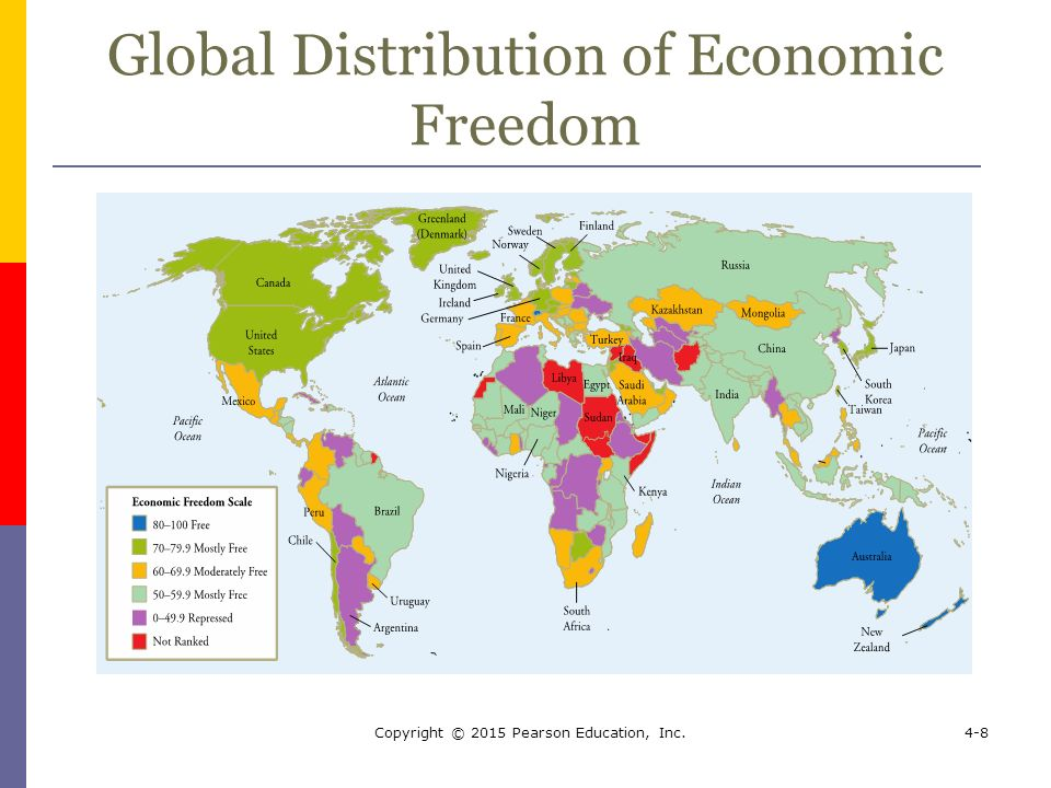 an analysis of global economic freedom 2011-12-9 the world economic forum's global benchmarking  the global competitiveness report 2012–2013  economic analysis and.