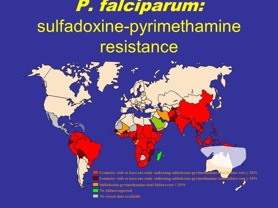 P. falciparum: sulfadoxine-pyrimethamine resistance
