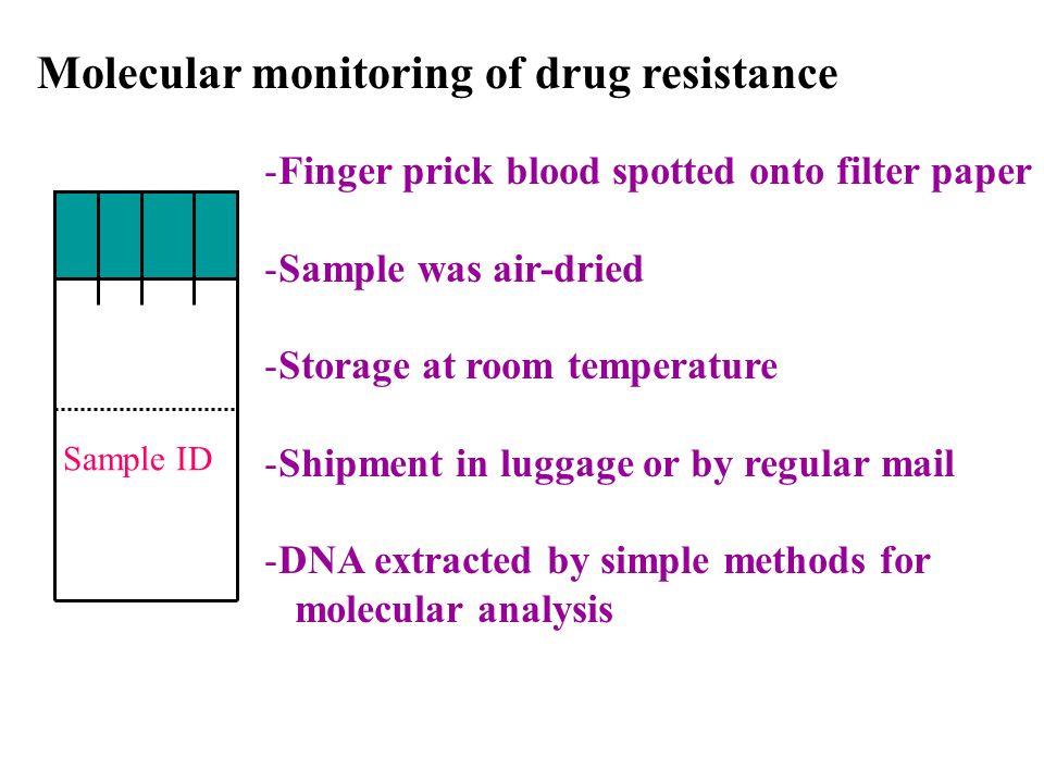 Molecular monitoring of drug resistance