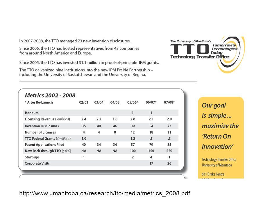http://www.umanitoba.ca/research/tto/media/metrics_2008.pdf