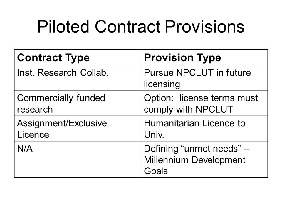 Piloted Contract Provisions