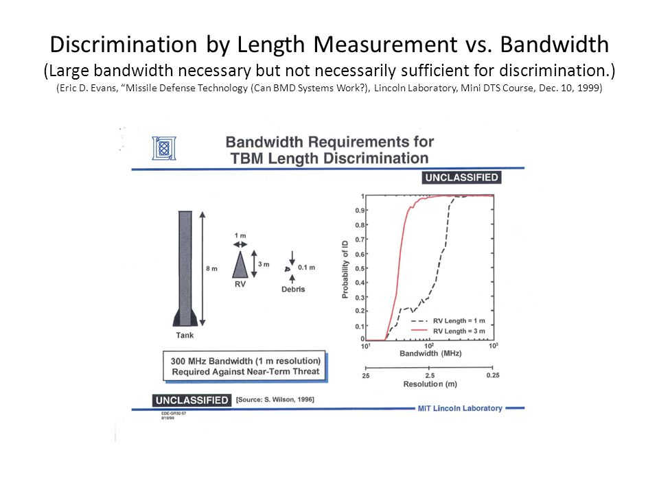 Discrimination by Length Measurement vs