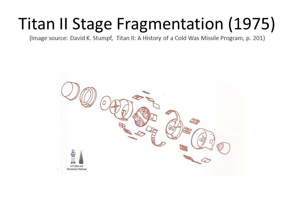 Titan II Stage Fragmentation (1975) (Image source: David K