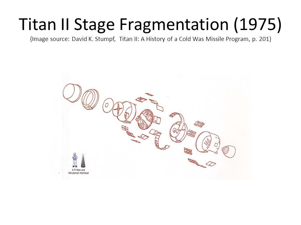 Titan II Stage Fragmentation (1975) (Image source: David K