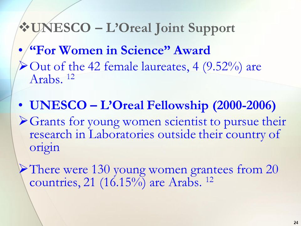 UNESCO – L'Oreal Joint Support