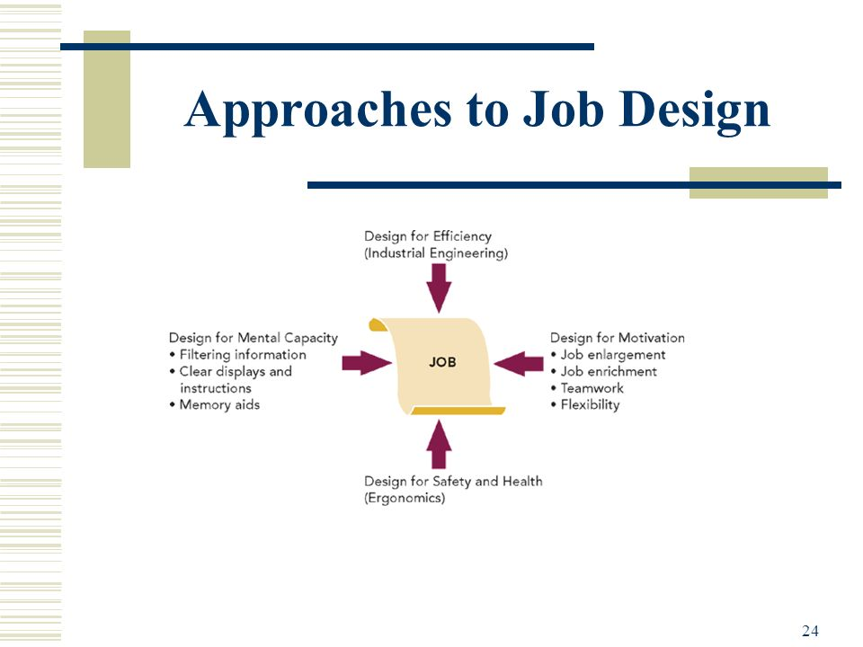 Approaches to Job Design