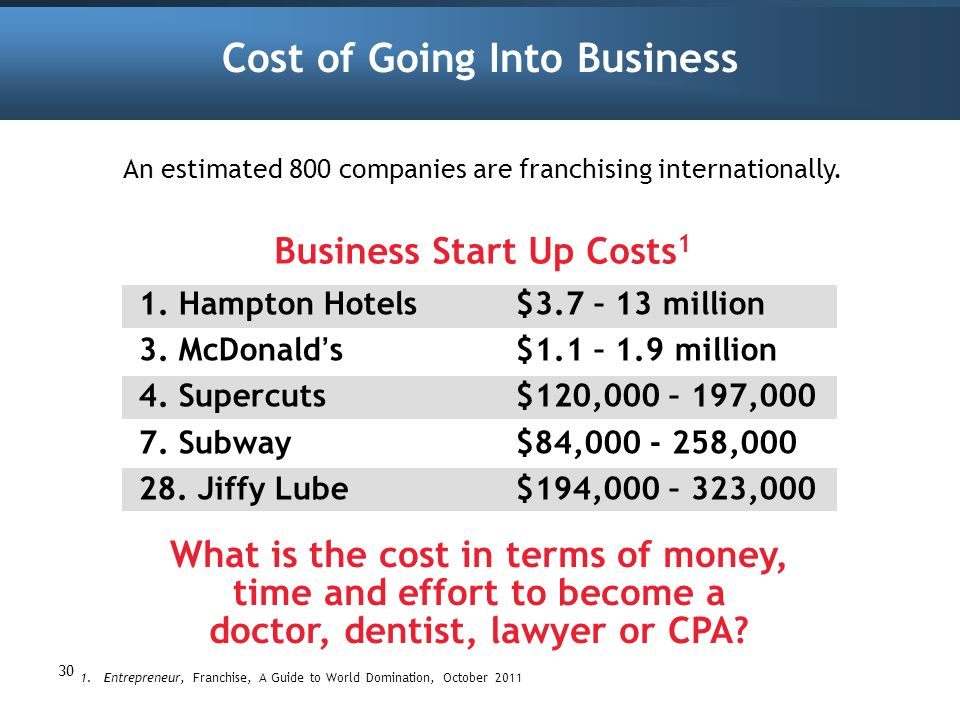 Jiffy Lube Franchise Cost >> Referrals/Earn Your Business/Expansion - ppt download