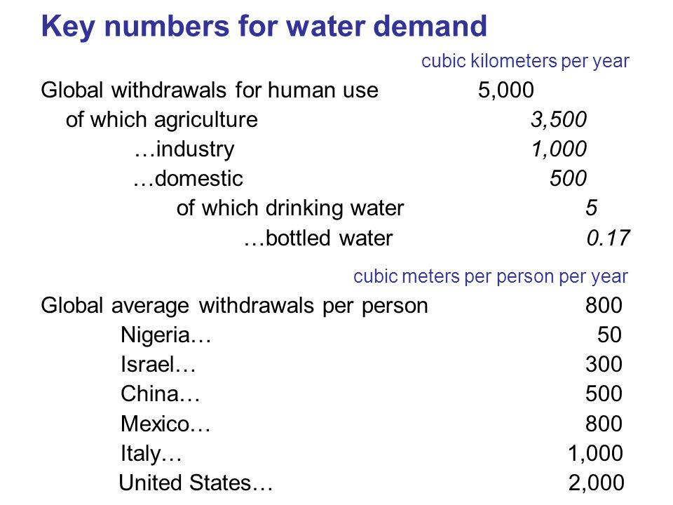 Key numbers for water demand