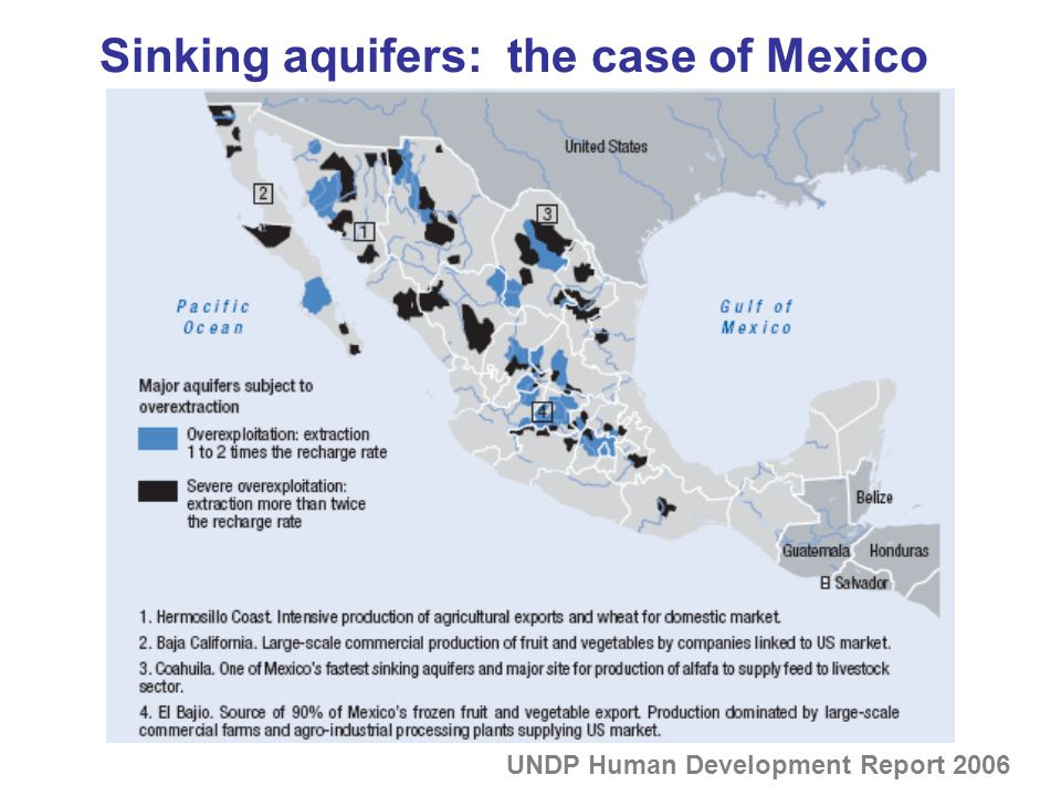 Sinking aquifers: the case of Mexico