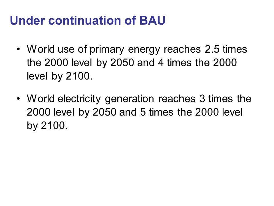 Under continuation of BAU