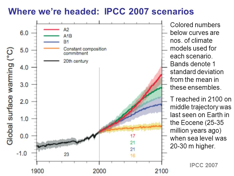 Where we're headed: IPCC 2007 scenarios