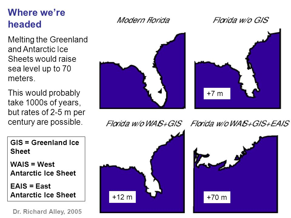 Where we're headed Melting the Greenland and Antarctic Ice Sheets would raise sea level up to 70 meters.