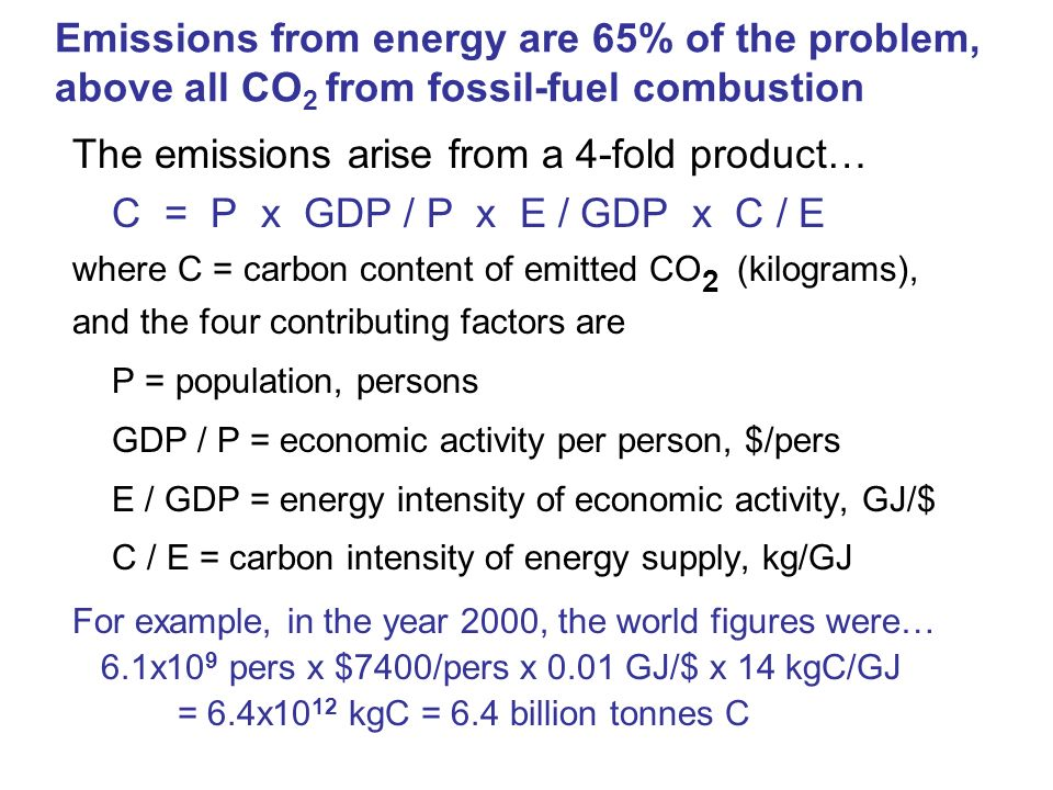 The emissions arise from a 4-fold product…