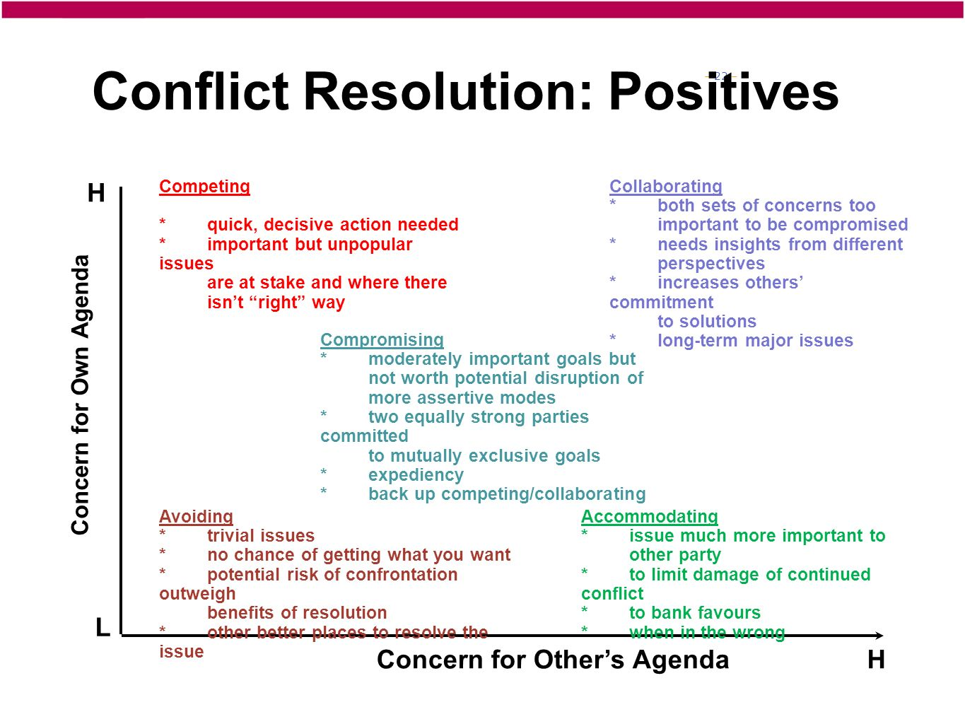 conflict resolution in public sector Methods for resolving conflicts and disputes communication and conflict resolution skills classes may be available private and confidential or in a public.