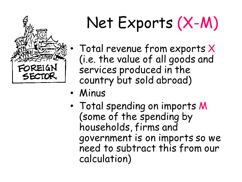 Net Exports (X-M) Total revenue from exports X (i.e. the value of all goods and services produced in the country but sold abroad)