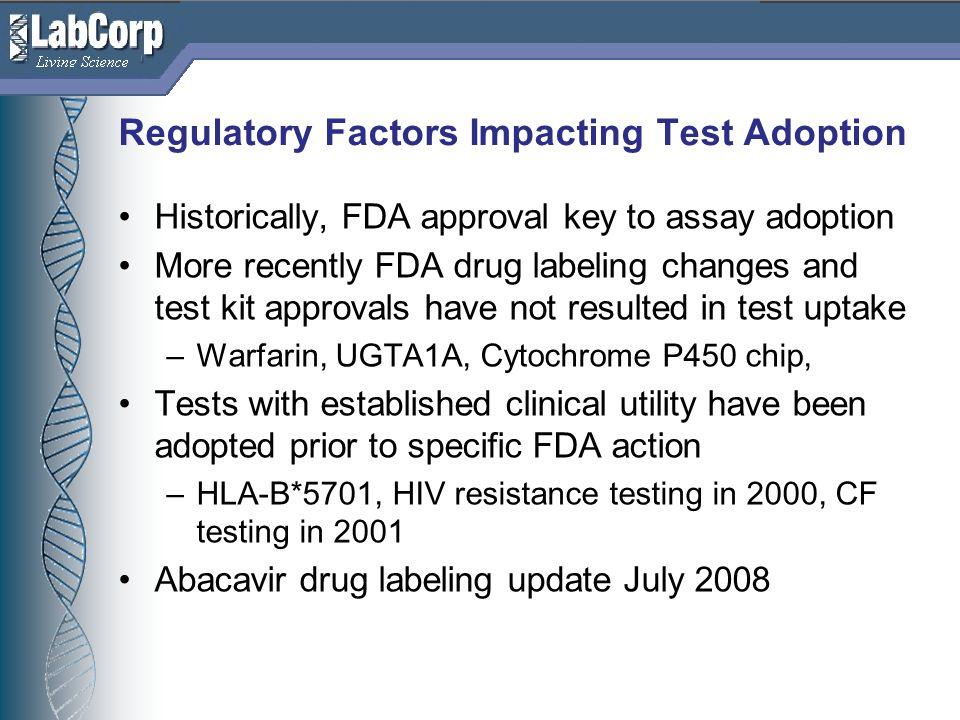 Regulatory Factors Impacting Test Adoption