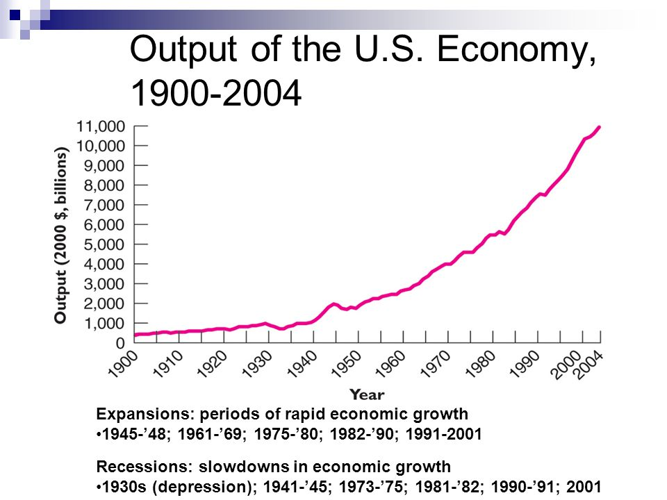 periods of economic and social recession March/april 2009 issue economic squeeze — the recession's impact on behavioral health by christina reardon social work today vol 9 no 2 p 12.