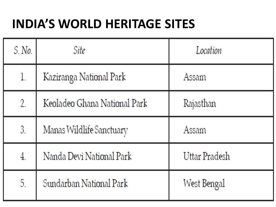 INDIA'S WORLD HERITAGE SITES