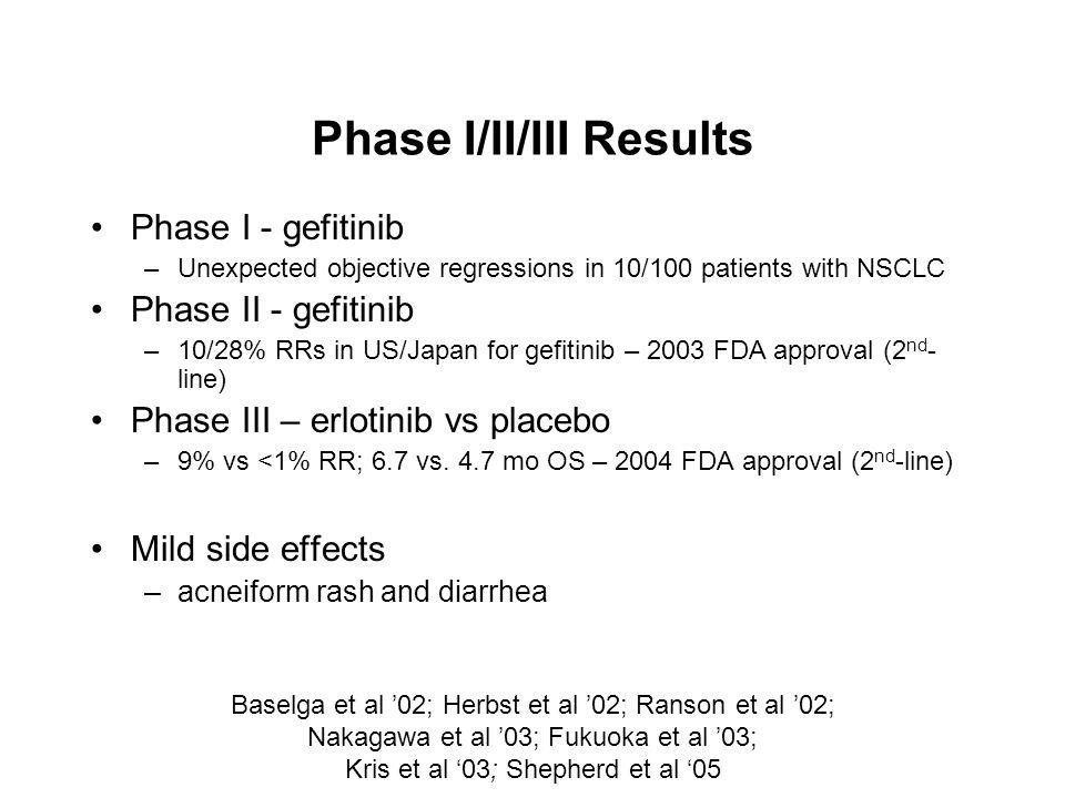 Phase I/II/III Results