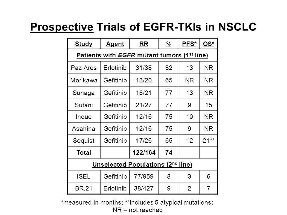 Prospective Trials of EGFR-TKIs in NSCLC