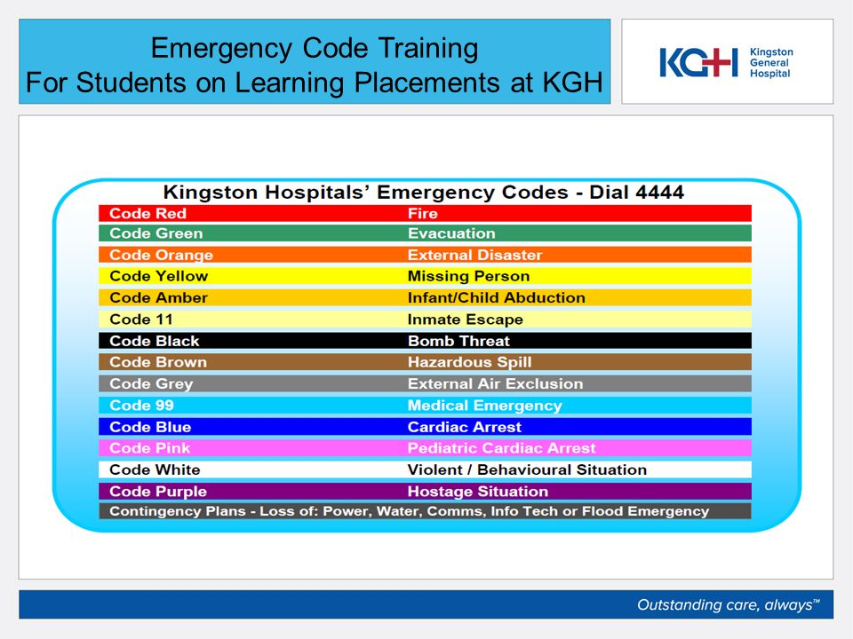 Emergency Code Training for Students on Learning Placements at KGH ...