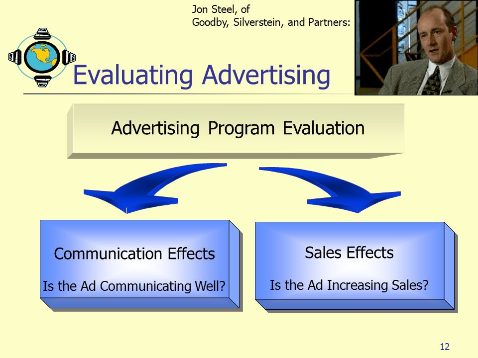 evaluating the effects of advertising Evaluating long-term effects of advertising: a study of the current state of the art and the opportunities for improvement conducted by sequent partners for the council for research excellence, this research paper explores how, when and why modelers incorporate long term effects of advertising into marketing mix models.