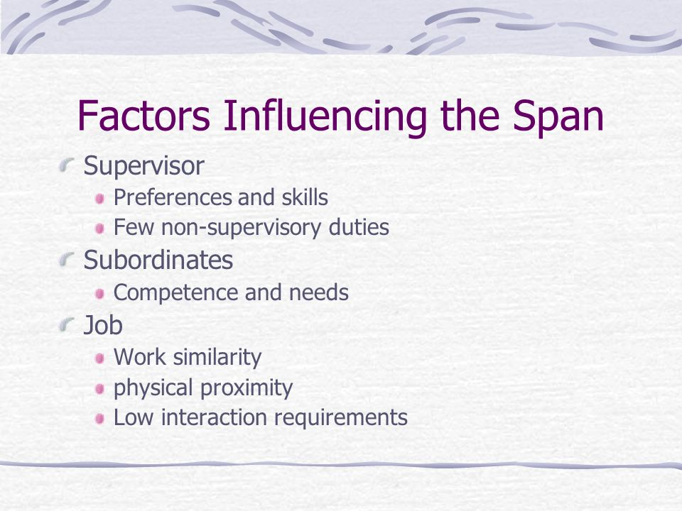 Factors Influencing the Span
