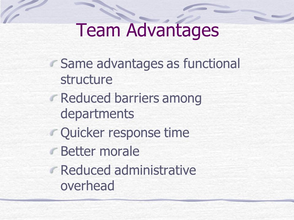 Team Advantages Same advantages as functional structure