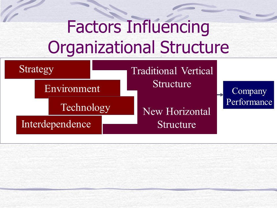 Factors Influencing Organizational Structure